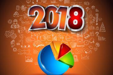 2018, bạn ưu tiên mong muốn gì cho công việc?