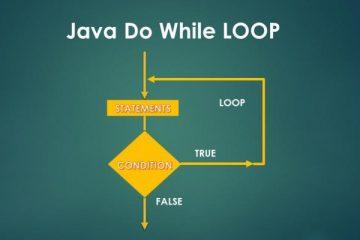 Câu lệnh điều khiển vòng lặp trong Java (break, continue)